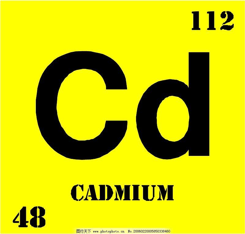 化学创意版式设计